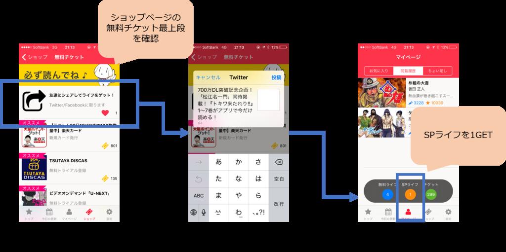 【図解】マンガワン - share