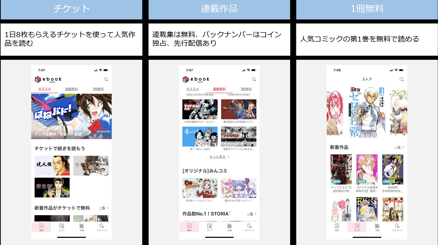 マンガアプリeBookJapanの作品分類