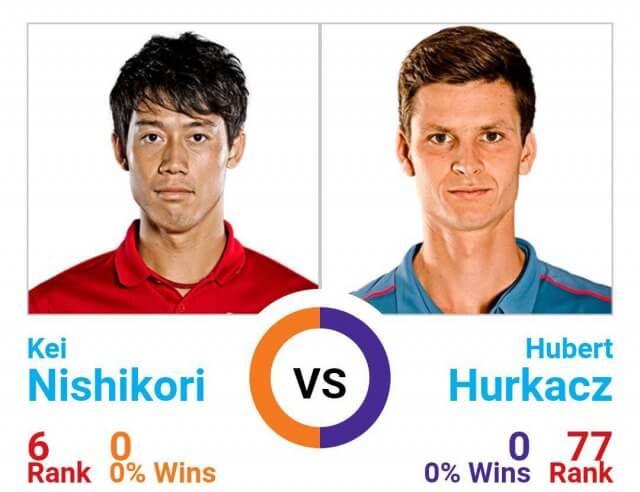 ドバイテニス選手権2019 / 錦織 vs ホルカシュ / 対戦成績