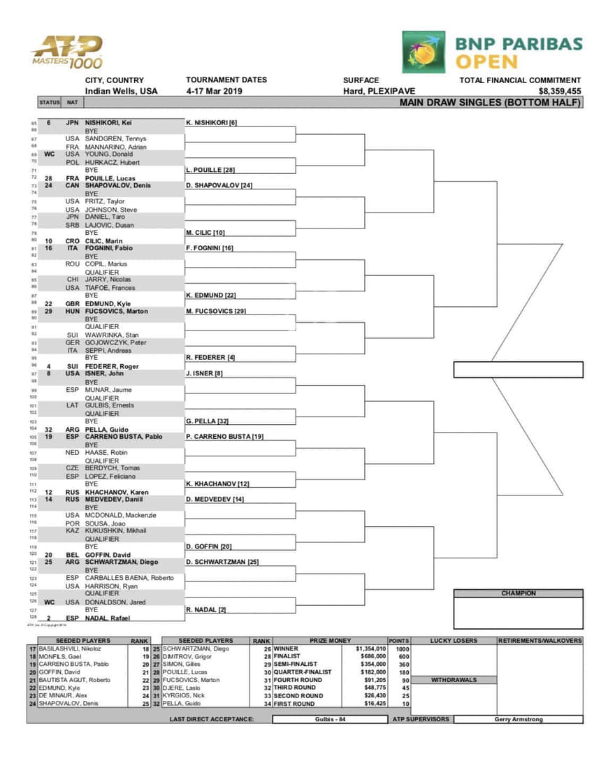 BNPパリバオープン2019:ボトムハーフドロー表
