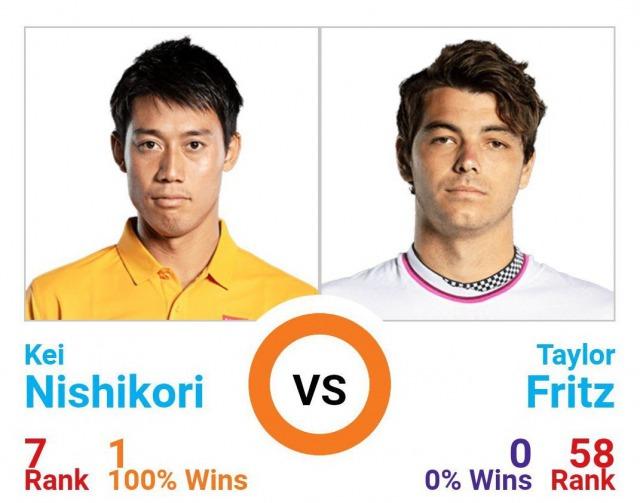 錦織圭 vs テイラー・フリッツ過去対戦成績 | バルセロナオープン2019