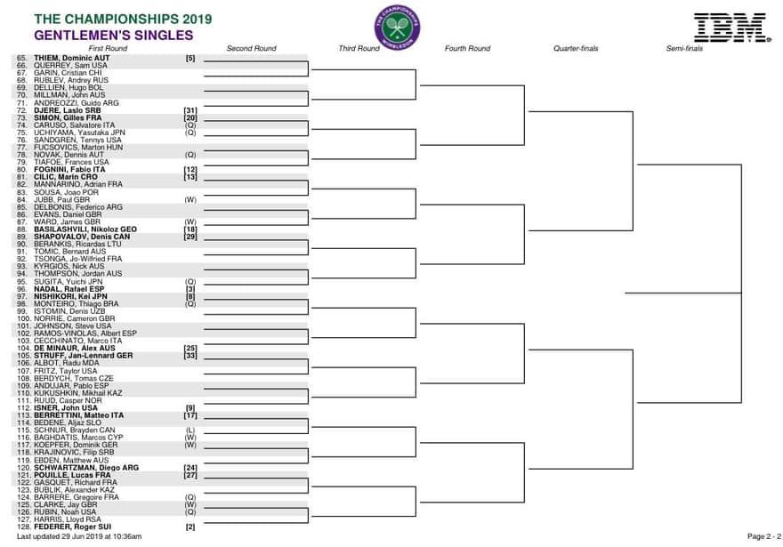 ウィンブルドン選手権2019|ドロー表(ボトムハーフ)