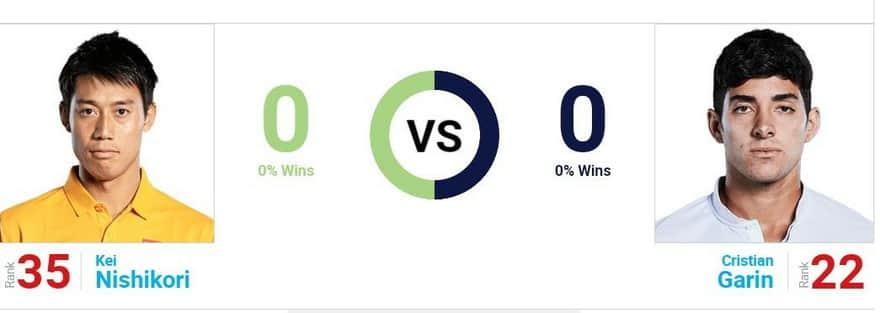 錦織圭 vs クリスチャン・ガリン|過去対戦成績