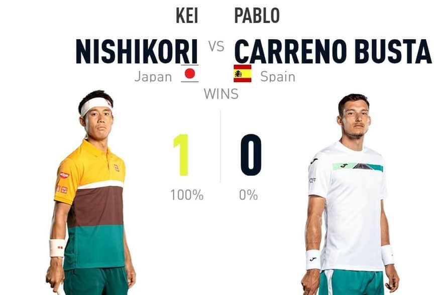 錦織圭 vs パブロ・カレーニョブスタ 過去対戦成績