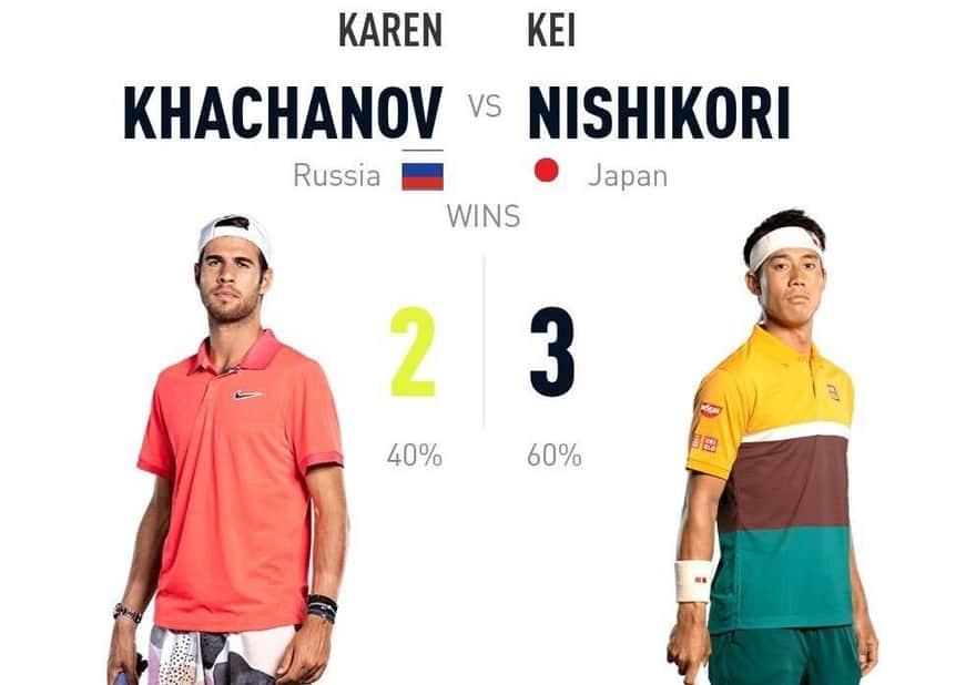 錦織圭 vs カレン・ハチャノフ|過去対戦成績