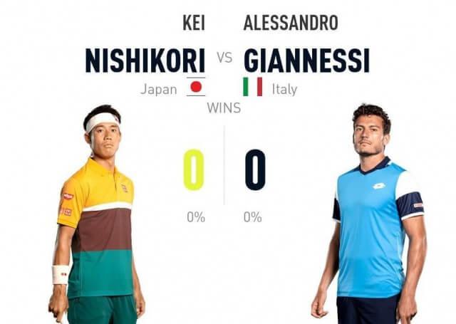 錦織圭 vs アレサンドロ・ジャンネシ|過去対戦成績