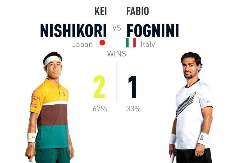 錦織圭 vs ファビオ・フォニーニ 過去対戦成績