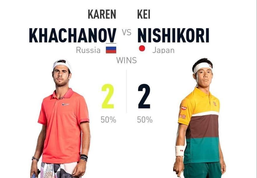 錦織圭 vs カレン・ハチャノフ 過去対戦成績